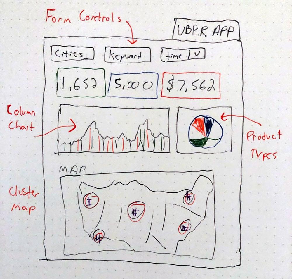 dashboard-sketch